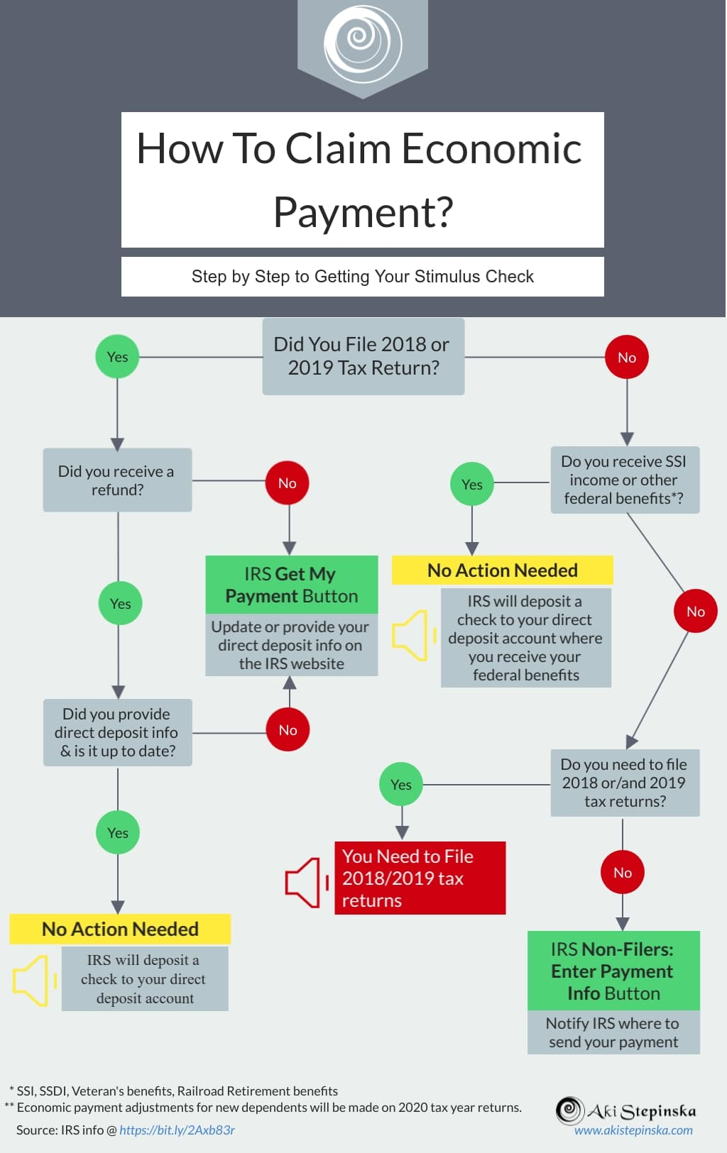 Tax Infographics – Stimulus Payment