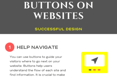 Infographics - How to Use Buttons