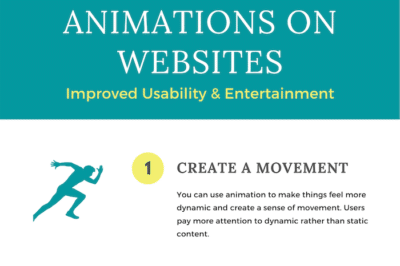 Infographics - How to Use Animations