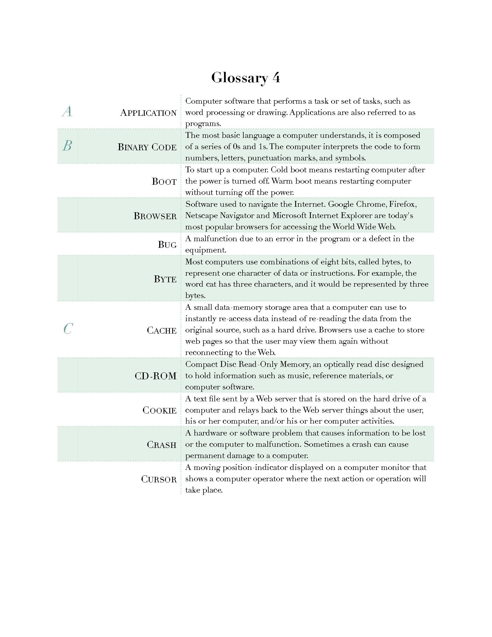 Glossary Template Page 04